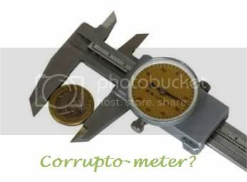 Corruption Meter Graphics